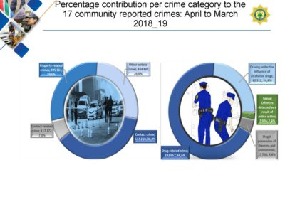 Crime-Stats (1)_Page_008
