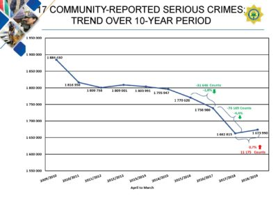 Crime-Stats (1)_Page_010