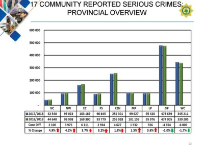 Crime-Stats (1)_Page_012