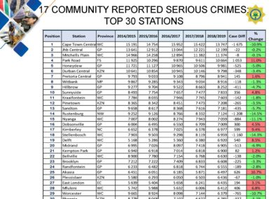 Crime-Stats (1)_Page_013