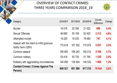 Crime-Stats (1)_Page_016