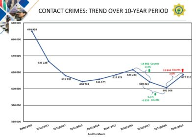 Crime-Stats (1)_Page_017