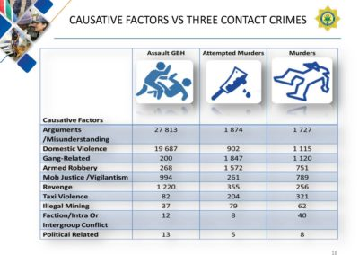 Crime-Stats (1)_Page_018