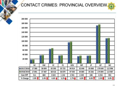 Crime-Stats (1)_Page_019