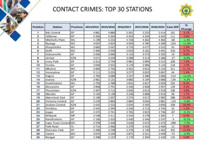 Crime-Stats (1)_Page_020