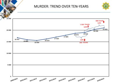 Crime-Stats (1)_Page_021