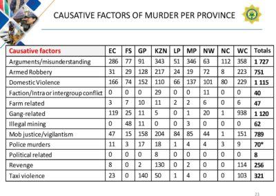 Crime-Stats (1)_Page_023