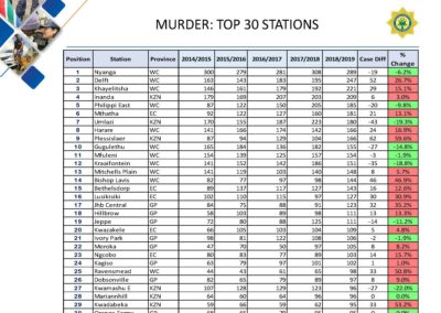 Crime-Stats (1)_Page_025