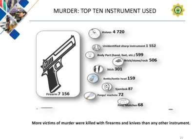 Crime-Stats (1)_Page_027