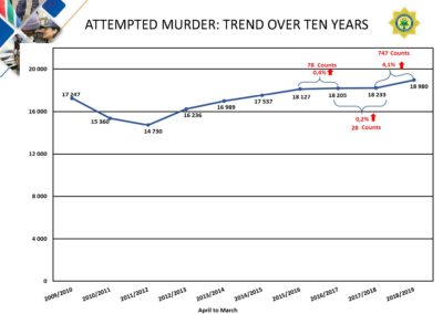 Crime-Stats (1)_Page_028