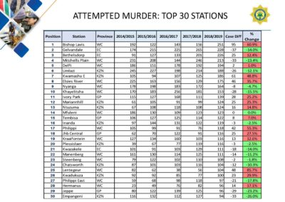 Crime-Stats (1)_Page_033