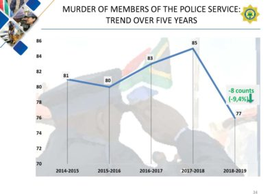 Crime-Stats (1)_Page_034