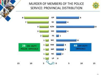 Crime-Stats (1)_Page_035