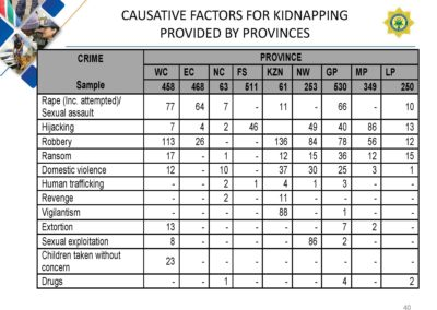 Crime-Stats (1)_Page_040