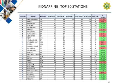 Crime-Stats (1)_Page_042