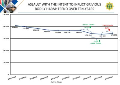 Crime-Stats (1)_Page_043
