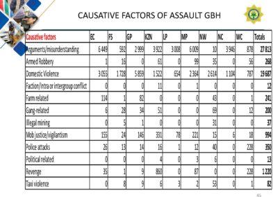 Crime-Stats (1)_Page_045