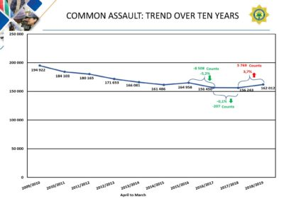 Crime-Stats (1)_Page_048