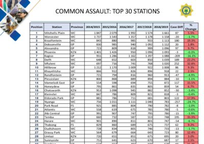 Crime-Stats (1)_Page_050