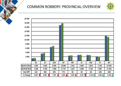 Crime-Stats (1)_Page_052