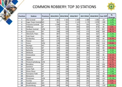Crime-Stats (1)_Page_053
