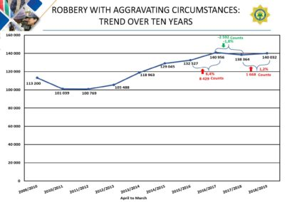 Crime-Stats (1)_Page_054