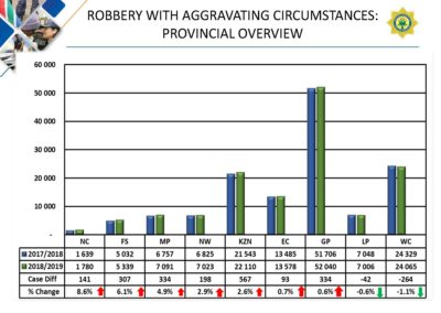 Crime-Stats (1)_Page_055
