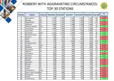 Crime-Stats (1)_Page_056