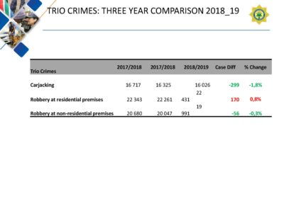 Crime-Stats (1)_Page_059