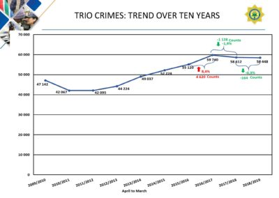 Crime-Stats (1)_Page_060