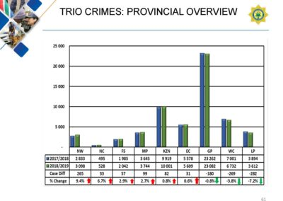 Crime-Stats (1)_Page_061