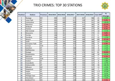 Crime-Stats (1)_Page_062