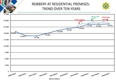 Crime-Stats (1)_Page_073