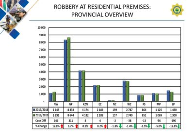 Crime-Stats (1)_Page_074
