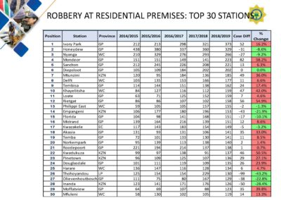 Crime-Stats (1)_Page_075