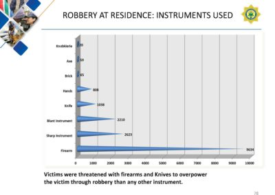 Crime-Stats (1)_Page_078