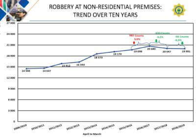 Crime-Stats (1)_Page_079