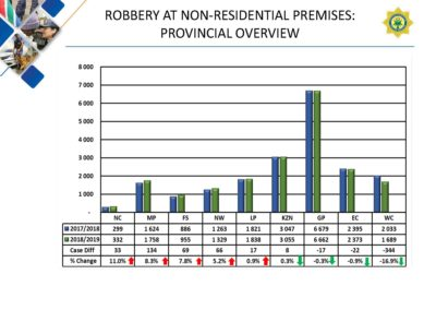 Crime-Stats (1)_Page_080