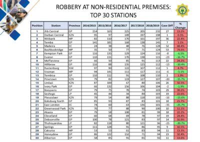 Crime-Stats (1)_Page_081