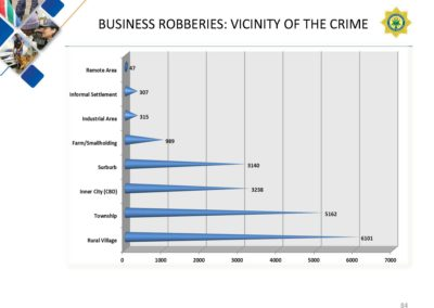 Crime-Stats (1)_Page_084