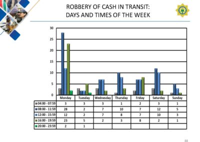 Crime-Stats (1)_Page_088