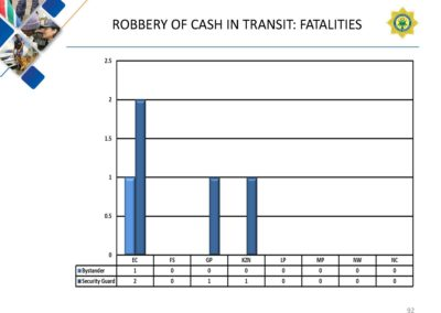Crime-Stats (1)_Page_092