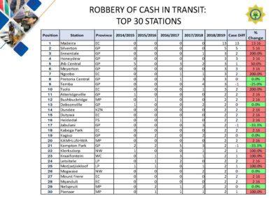 Crime-Stats (1)_Page_094