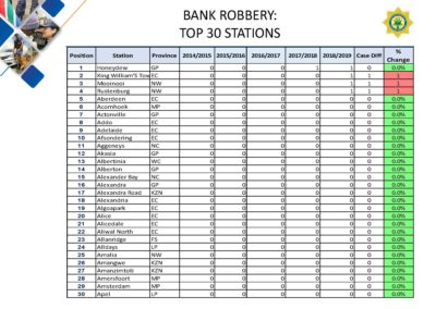 Crime-Stats (1)_Page_097