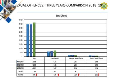 Crime-Stats (1)_Page_103