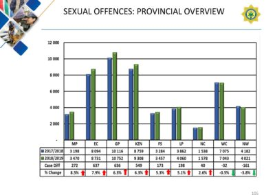 Crime-Stats (1)_Page_105