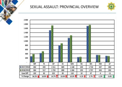 Crime-Stats (1)_Page_113