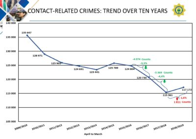 Crime-Stats (1)_Page_123