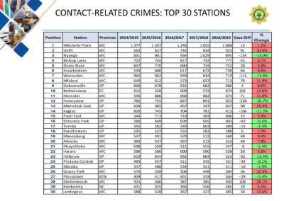 Crime-Stats (1)_Page_125