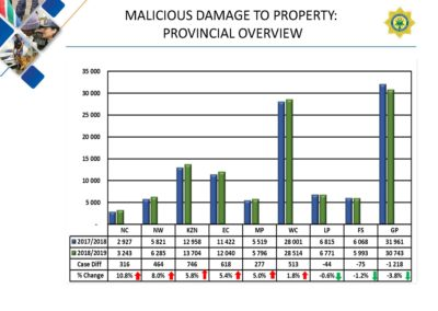 Crime-Stats (1)_Page_131